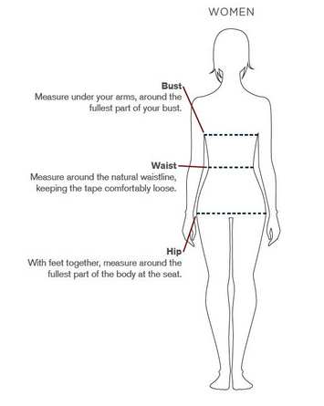 How/where to measure for a dress